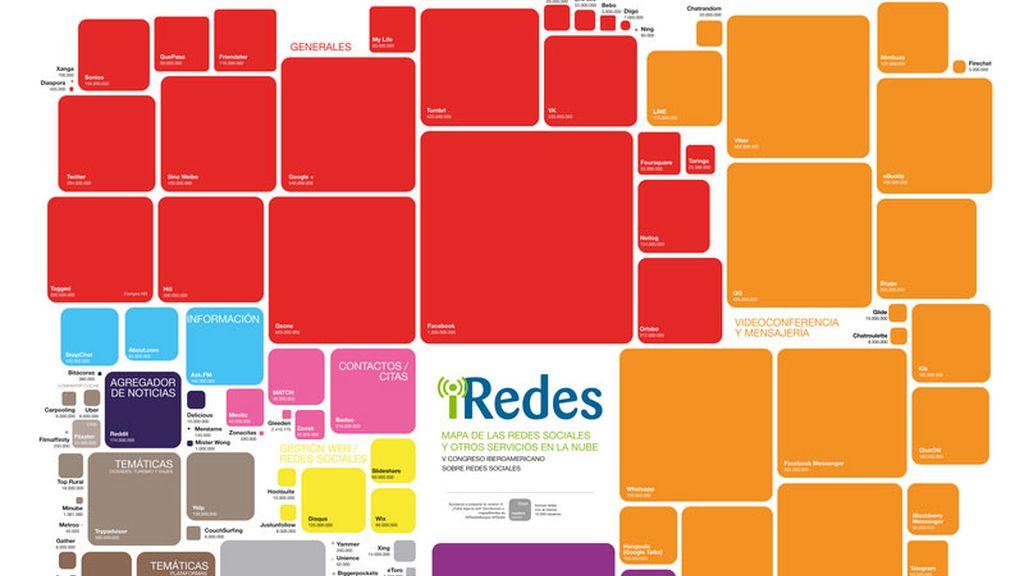 Premios iRedes 2015
