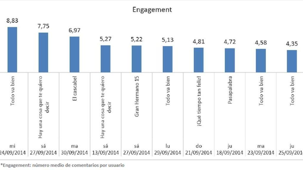 impacto social septiembre