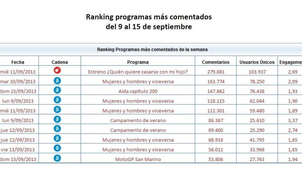 rankingprogramas
