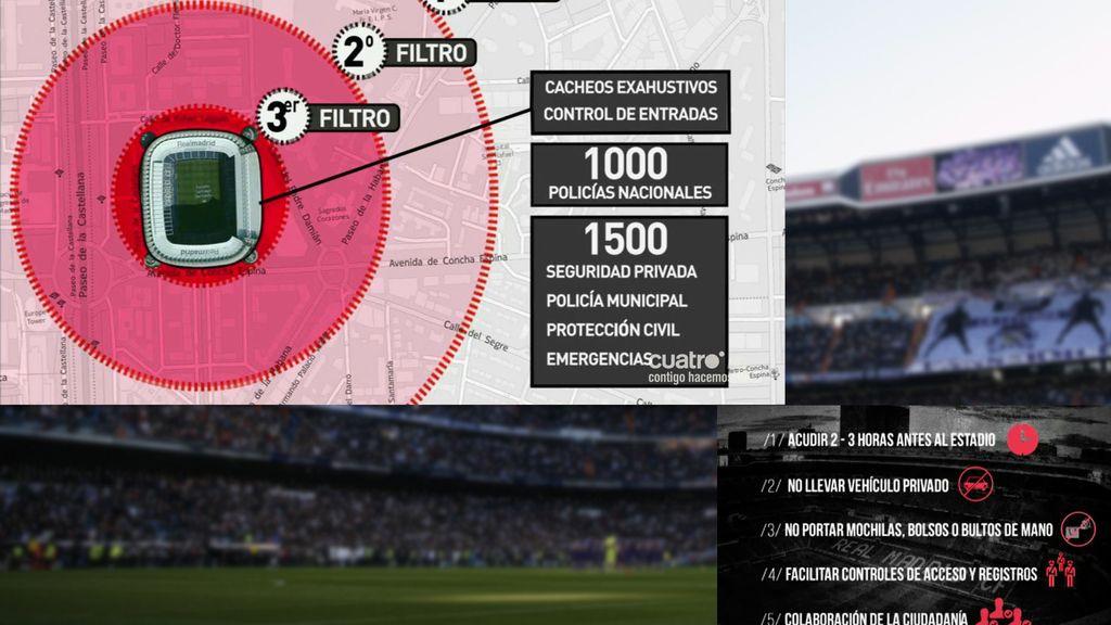 Bernabéu seguridad