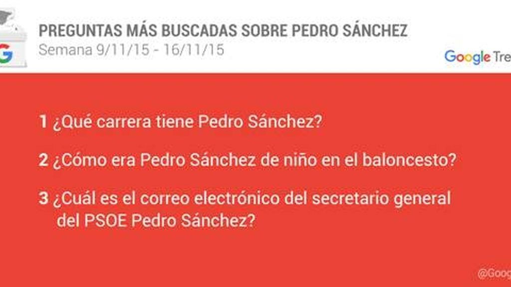 Las preguntas más buscadas sobre Pedro Sánchez