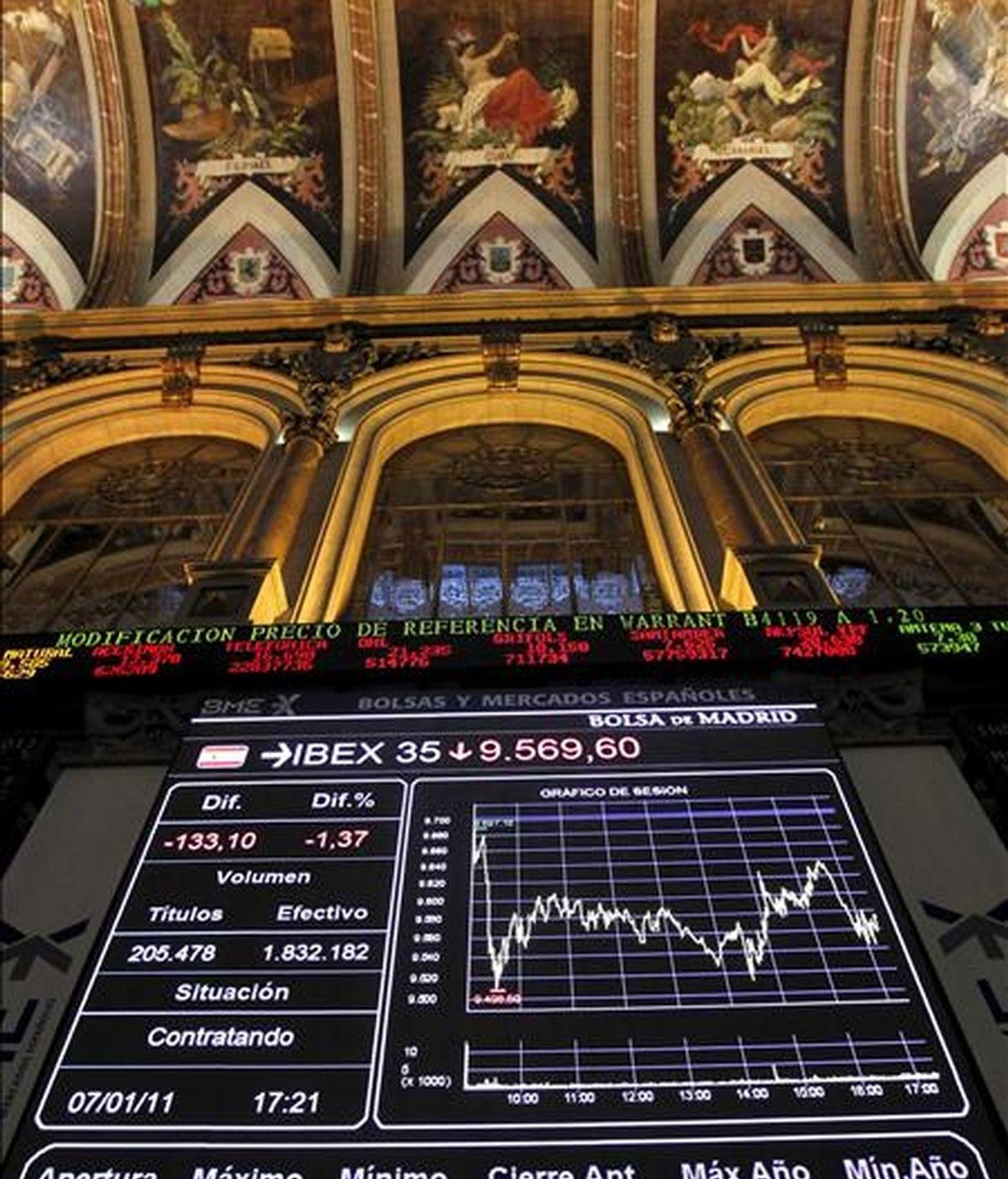 Vista de un panel de la Bolsa de Madrid que muestra las cotizaciones del principal indicador del mercado español, el IBEX 35, en una jornada en la que la bolsa española bajó el 1,46 por ciento y perdió el nivel de 9.600 puntos, perjudicada por la situación del mercado de deuda, el retroceso de la banca y los datos de empleo estadounidenses. EFE