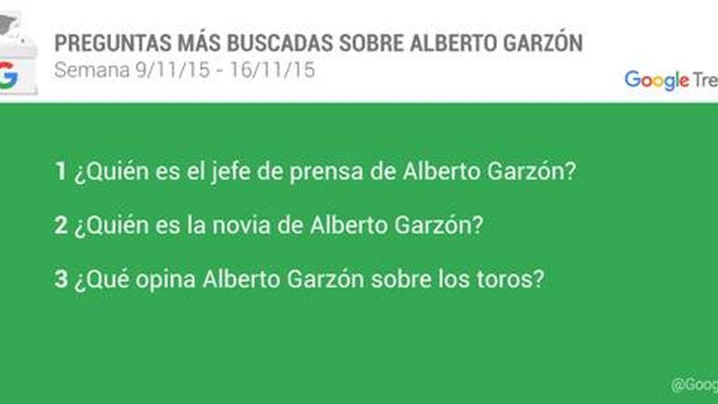 Las preguntas más buscadas sobre Alberto Garzón