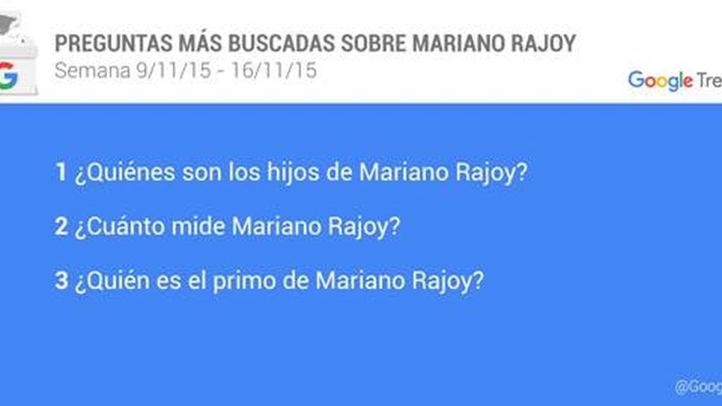 Las preguntas más buscadas sobre Mariano Rajoy
