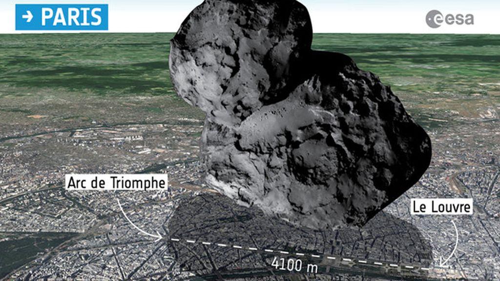 Capitales europeas comparadas con el cometa de Rosetta