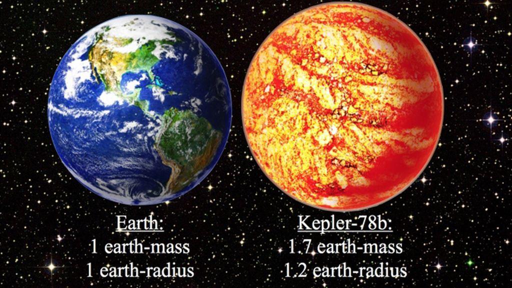 El nuevo planeta Kepler 78b posee una masa 1,7 veces la de la Tierra