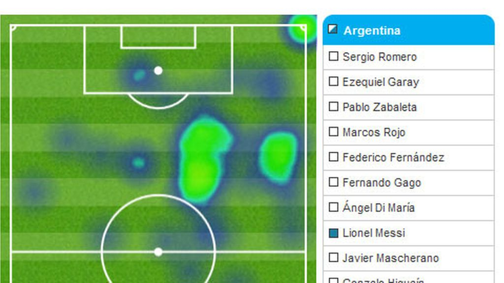 Mapa de calor de Messi