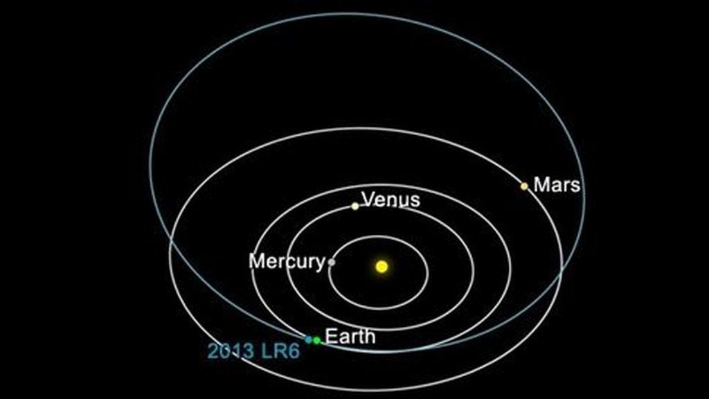 asteroide 2013 LR6