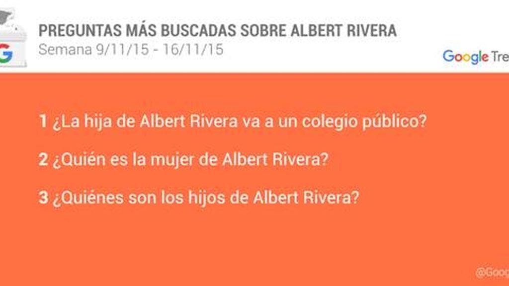 Las preguntas más buscadas sobre Albert Rivera