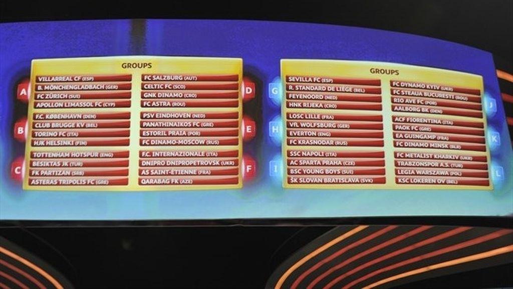 Sorteo asequible para Sevilla y Villarreal