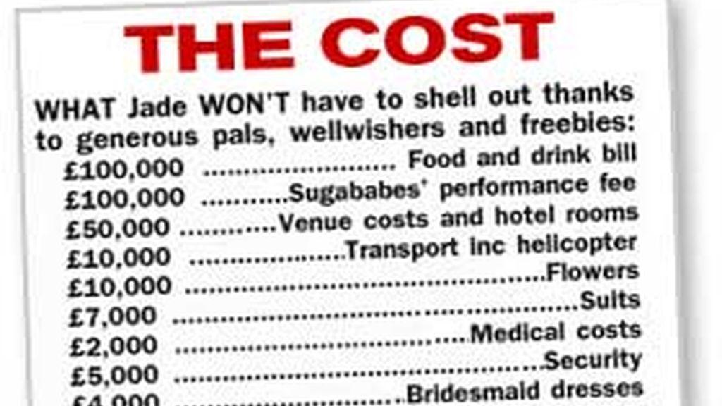 Los gastos