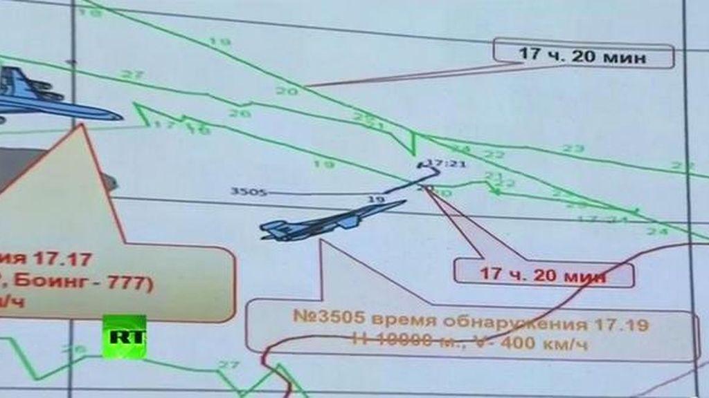 El vuelo MH17 volaba desviado de su ruta y próximo a un caza ucraniano, según Rusia