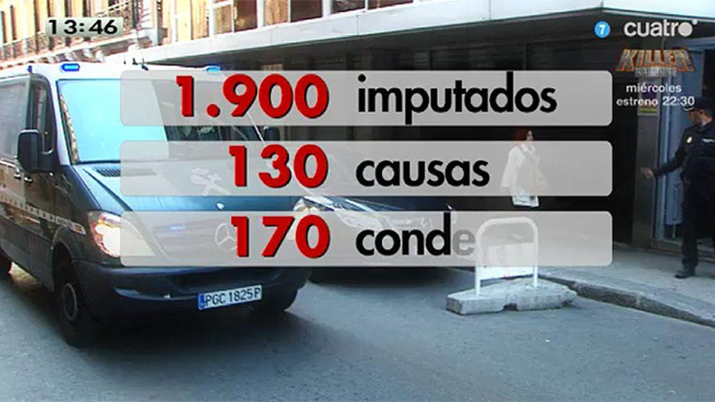 Radiografía de la corrupción en España