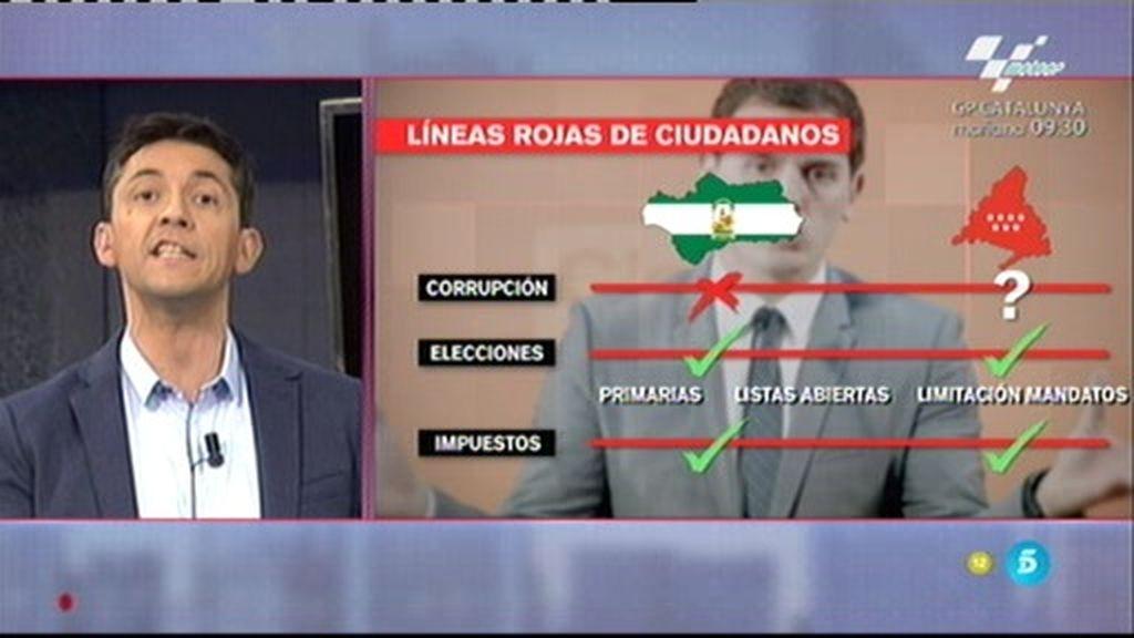 ¿Ha cumplido Ciudadanos lo que dijo o ha sido tolerante en algunos lugares de España?