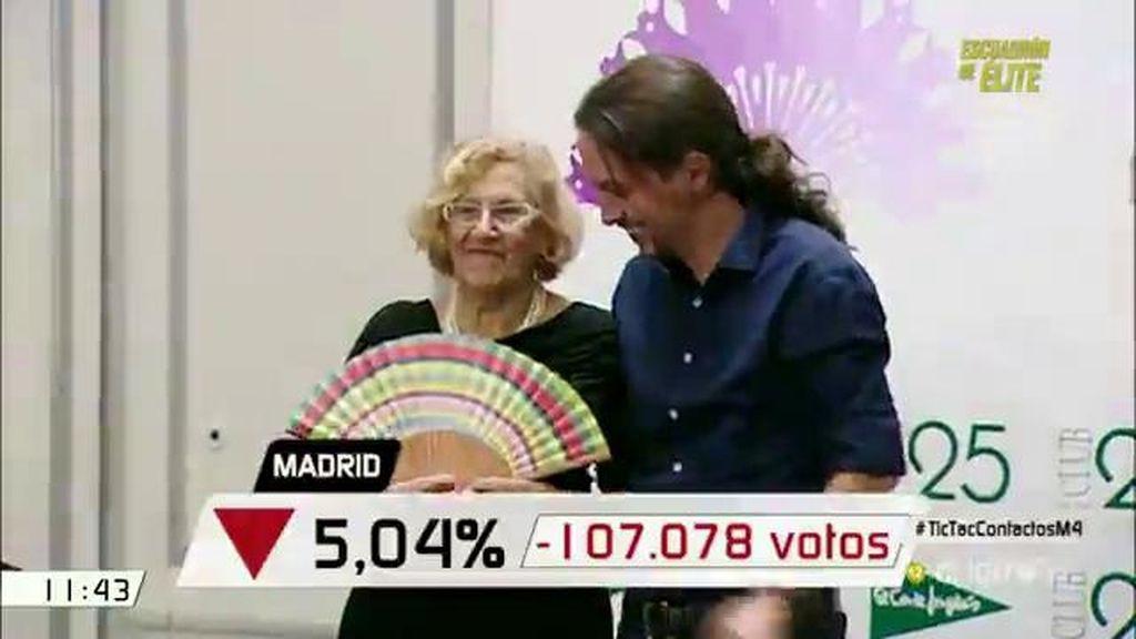 Las ciudades gobernadas por 'alcaldes del cambio', lugar en el que Unidos Podemos ha perdido parte de sus votos