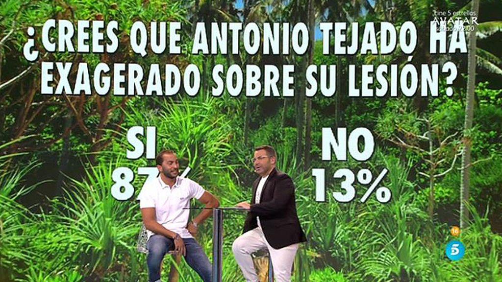 El 87% de la audiencia cree que Antonio Tejado ha exagerado su lesión