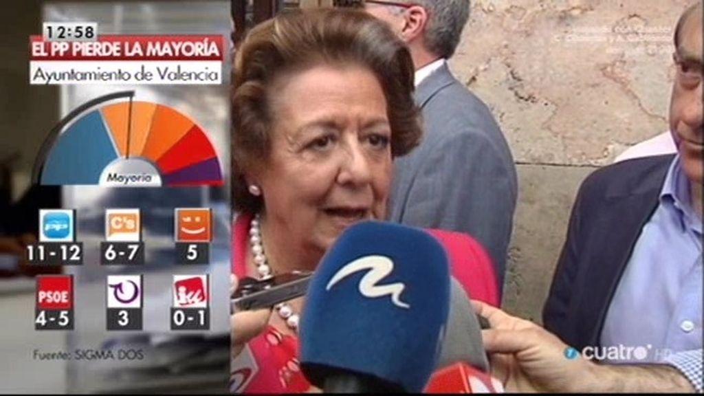 El PP sigue conservando la mayoría en Ayuntamiento y Comunidad en Valencia