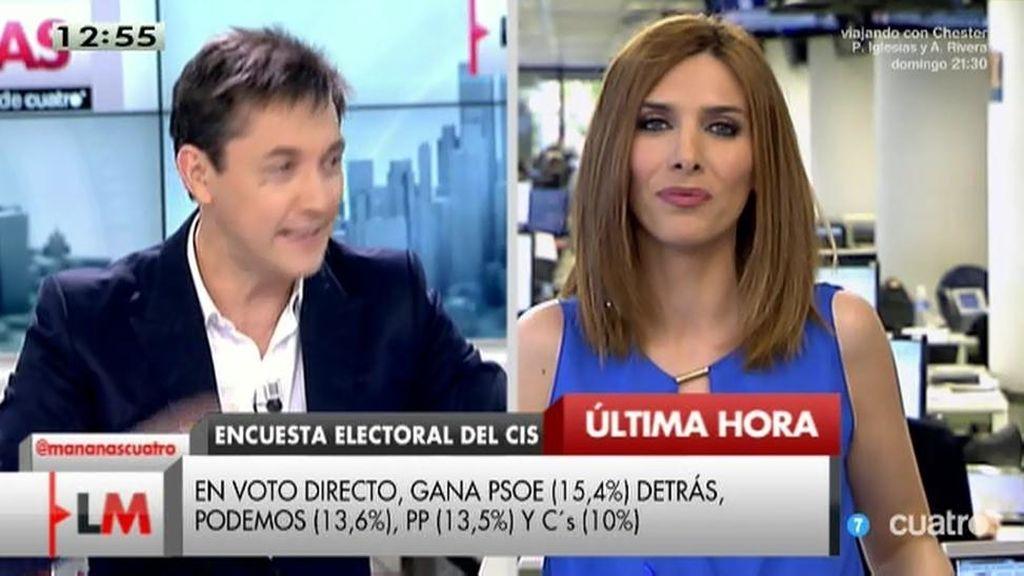 Rita Barberá ganaría en Valencia con un 35,7% y  Aguirre en Madrid con un 34,5%