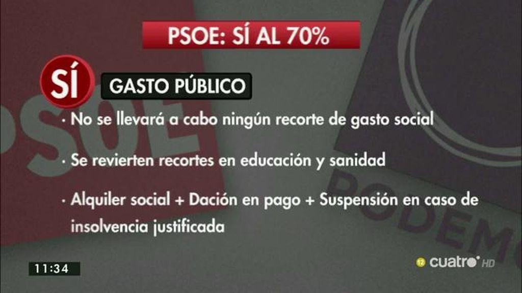 Los puntos que el PSOE comparte y los que no del documento de Podemos