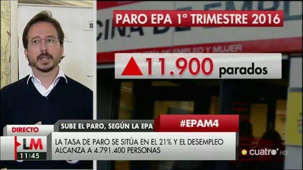 """Ignacio Conde Ruiz: """"Estamos creando empleos de muy baja productividad"""""""