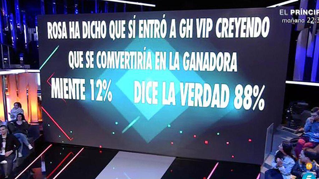 La audiencia cree que Rosa Benito se veía ganadora de 'GH VIP'