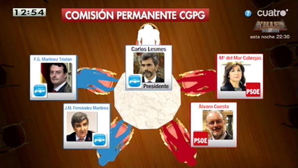 Así está compuesta la comisión permanene del Consejo General del Poder Judicial