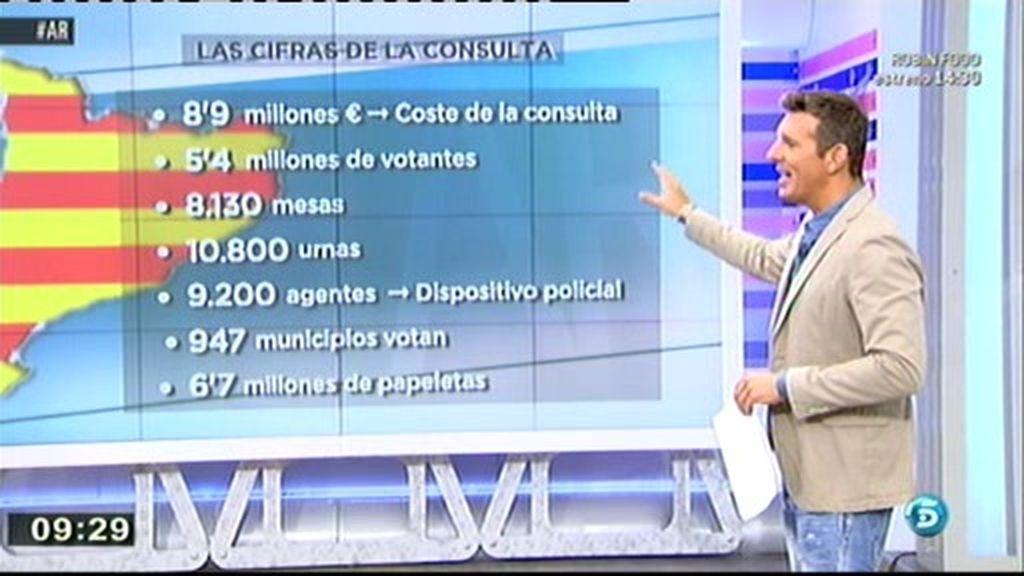 La celebración de la consulta catalana costaría 8,9 millones de euros