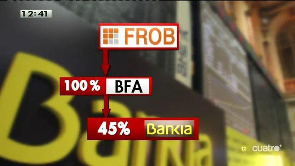 Exclusiva 'LMDC': El FROB va a actuar como acusador y acusado en el caso Bankia