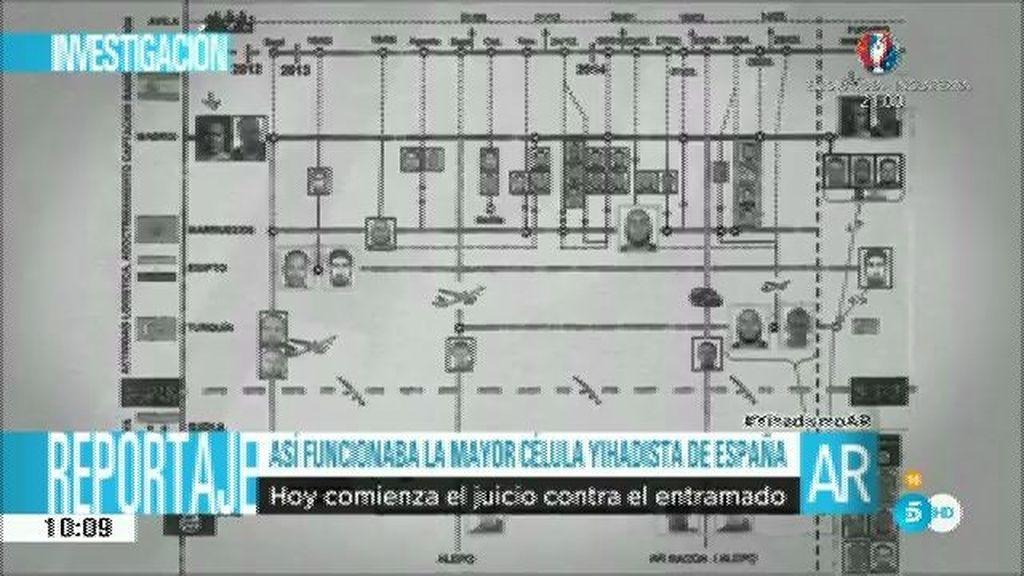 Así funcionaba la mayor célula yihadista de España con base en la mezquita de la M30