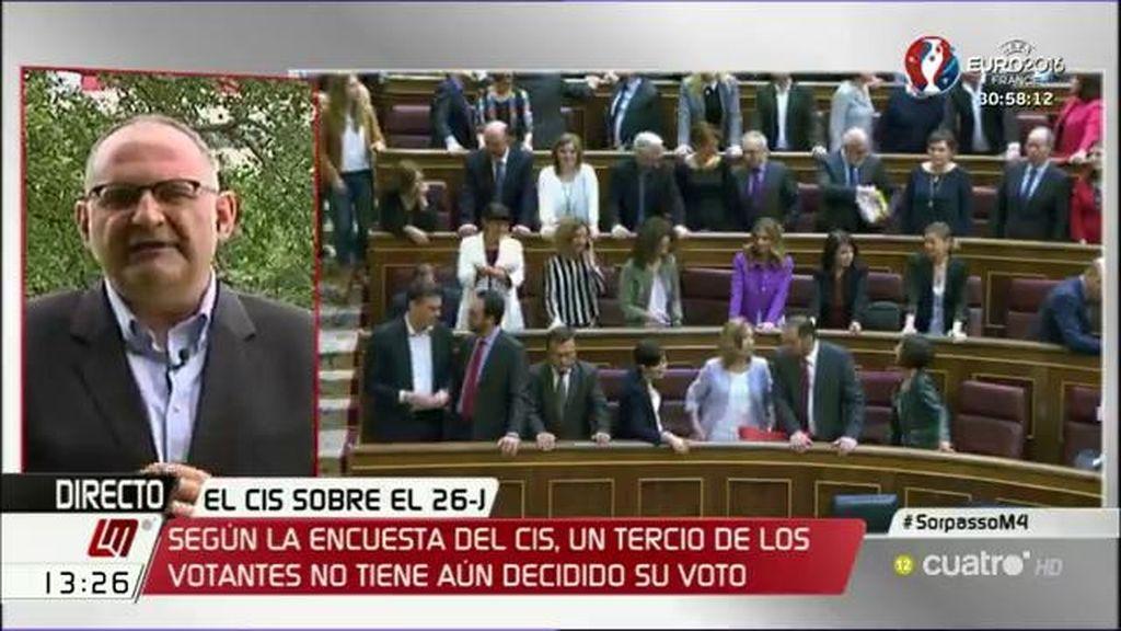 """Antón Losada, sobre el CIS: """"El PSOE es el gran derrotado de esta encuesta"""""""