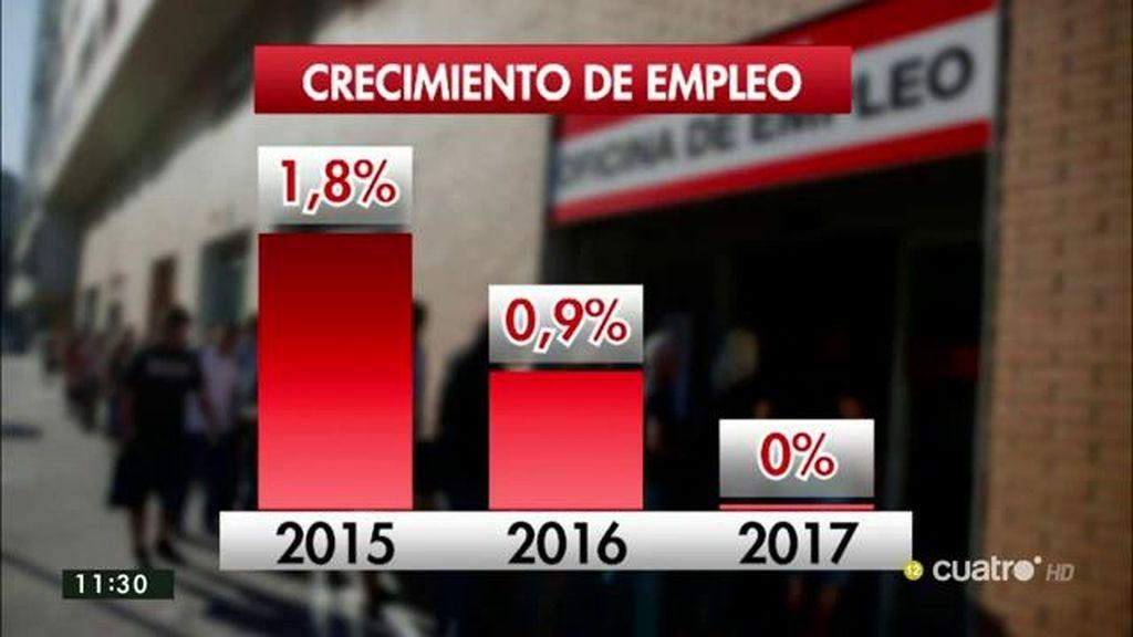 El empleo tardará diez años en volver a los niveles antes de la crisis, según la OIT