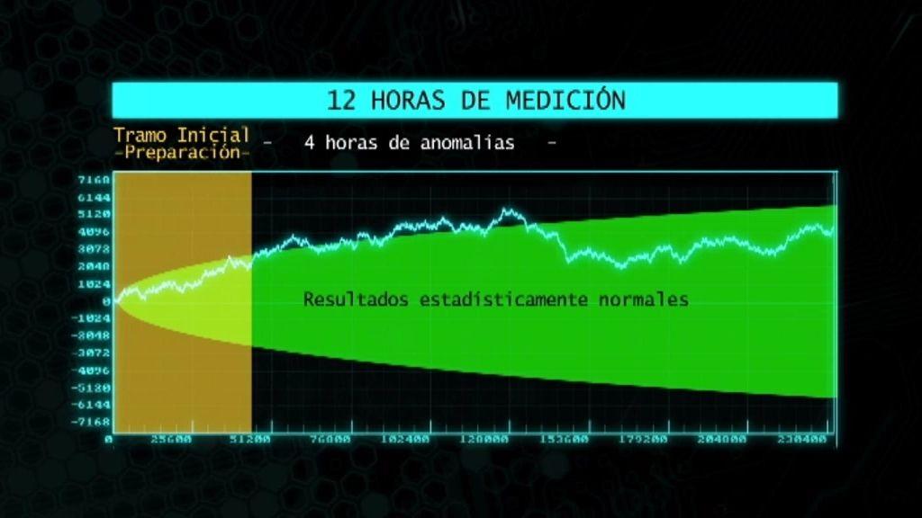 """Dr. José Miguel Gaona, sobre el altillo: """"Hay anomalías estadísticas tremendas"""""""