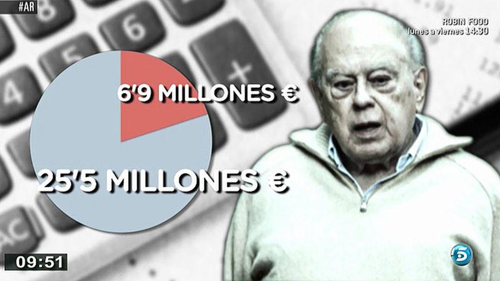 Las cuentas de Jordi Pujol