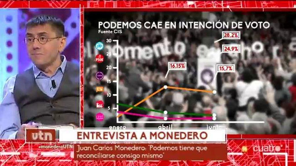 """Juan Carlos Monedero: """"Me declaro culpable del odio que me tiene el PP"""""""