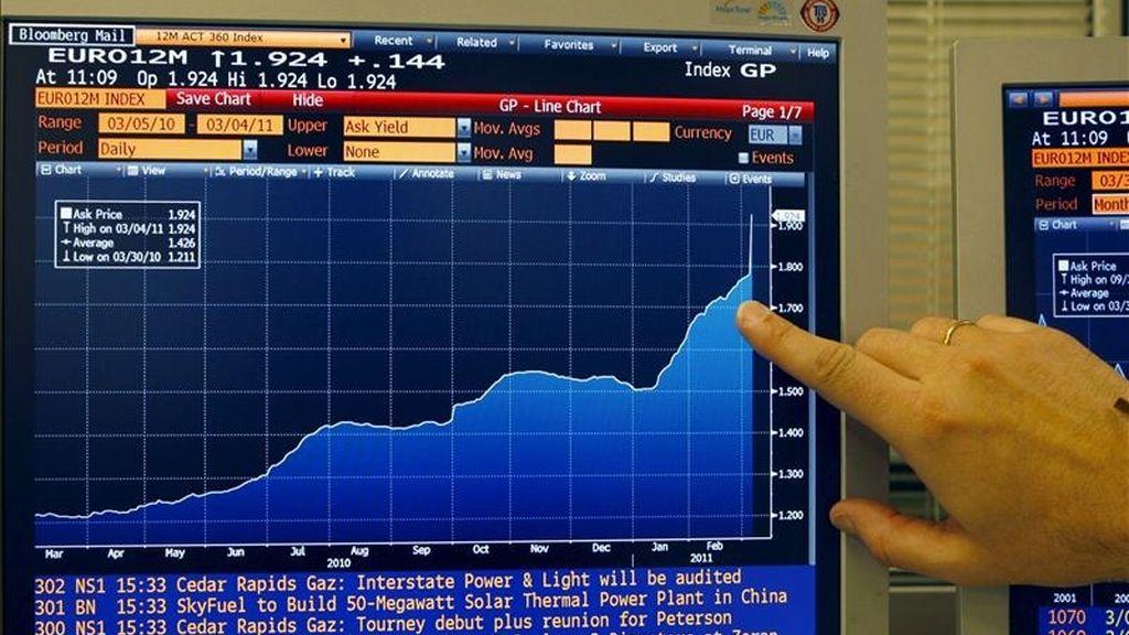 Pantalla que muestra el gráfico del euríbor a doce meses, el indicador más utilizado para el cálculo de las hipotecas. EFE/Archivo