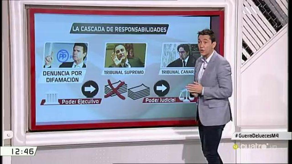 ¿Se ha politizado el caso de Victoria Rosell para acabar y perjudicar a Podemos?