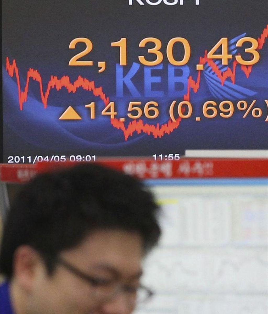 Una pantalla electrónica muestra el índice Kospi del mercado surcoreano.EFE/Archivo
