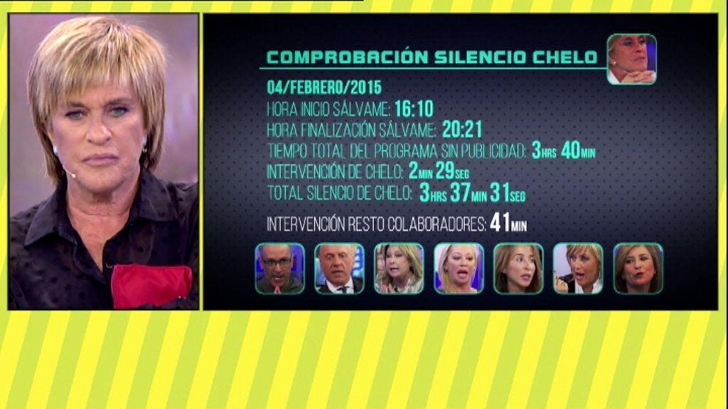 'Sálvame' activa un contador de silencio con Chelo García Cortés