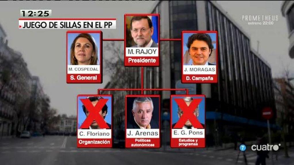 Los cambios de Rajoy en el PP