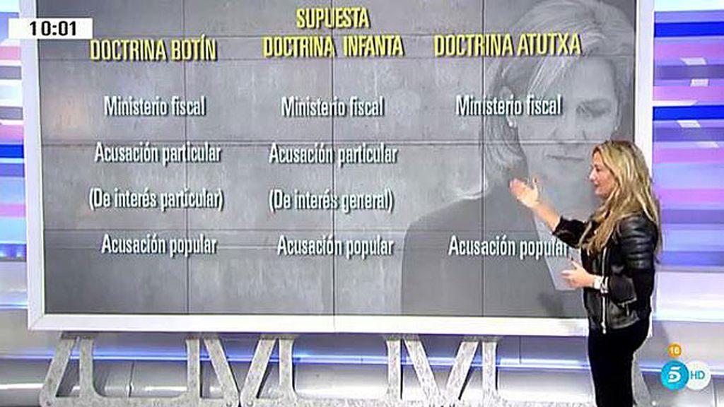 Virginia López, de 'Manos Limpias', nos explica qué es la Doctrina Botín