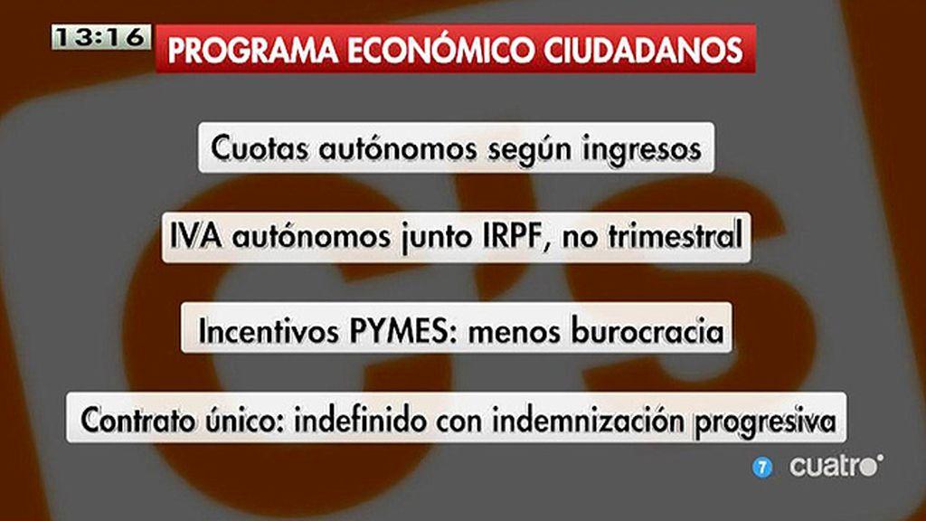El programa económico de Ciudadanos