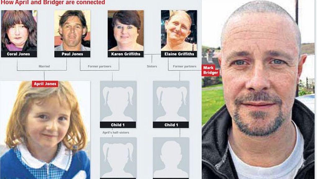 Mark Bridger, de 46 años, April niña desaparecida Gales