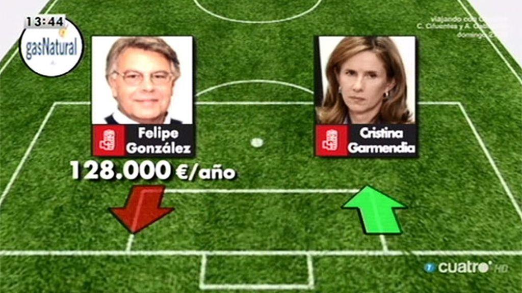 Felipe González sale de Gas Natural