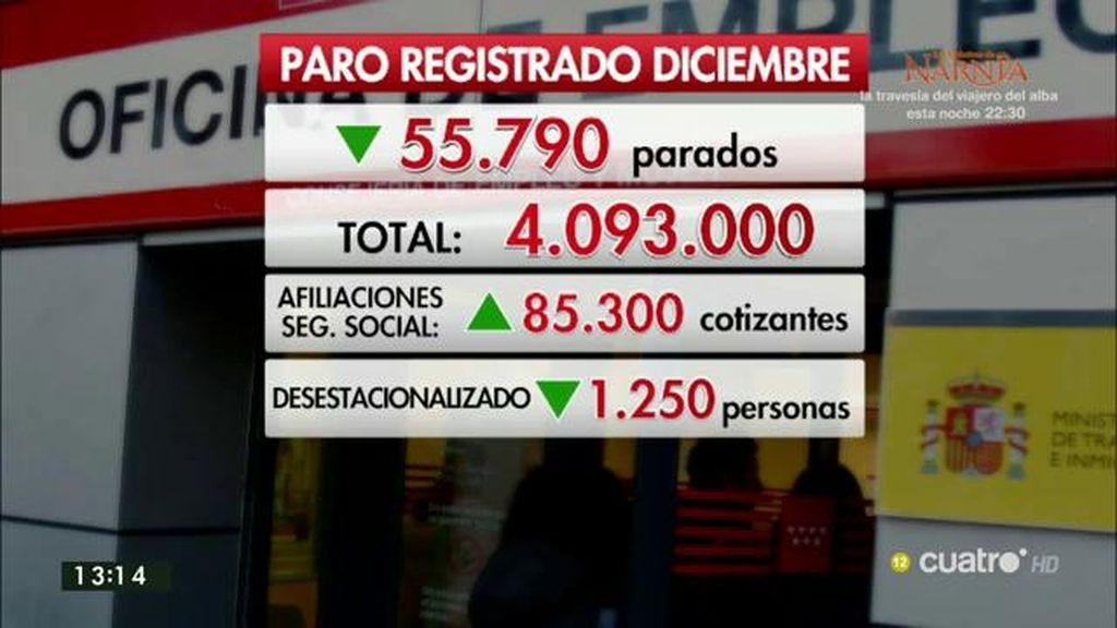 Diciembre acaba con 55.790 parados menos