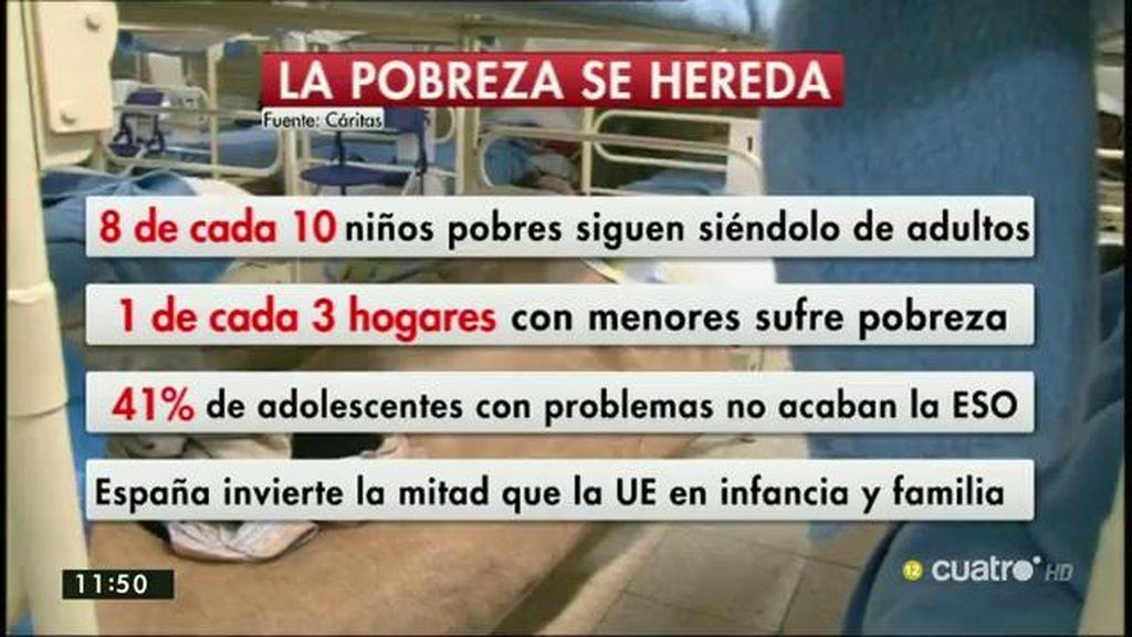 8 de cada 10 niños pobres siguen siéndolo cuando crecen, según el informe de Cáritas