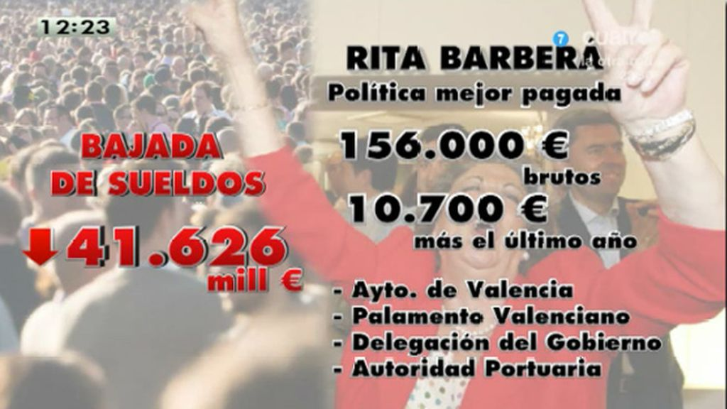 Rita Barberá, la política mejor pagada del país