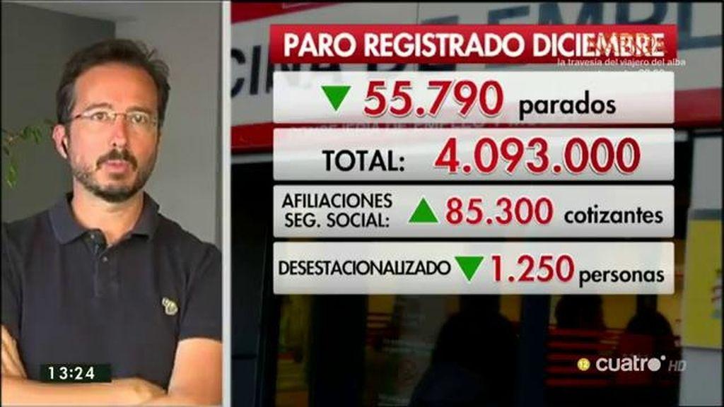 """Conde-Ruiz: """"El mercado laboral en España es dual, un disparate, porque cada día se crean y se destruyen 50.000 empleos"""""""