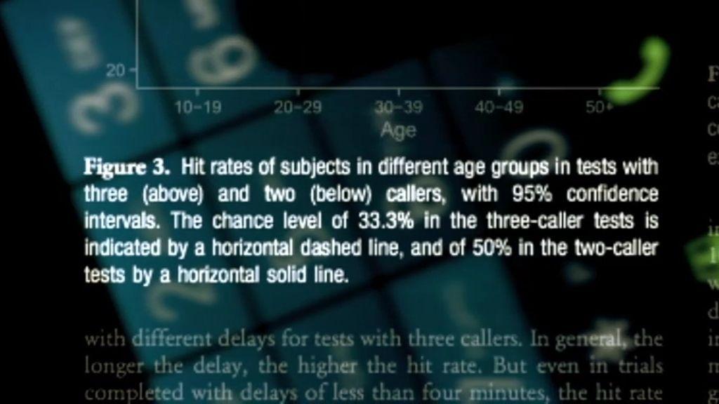El experimento de Rupert Sheldrake: ¿Existe telepatía telefónica?