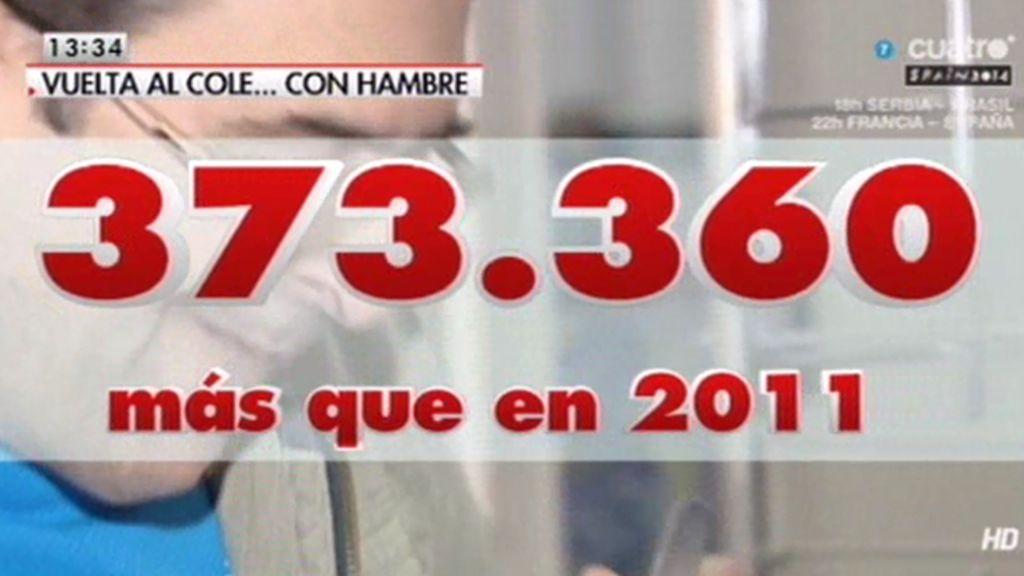 España sale de la crisis… pero cada vez es más pobre