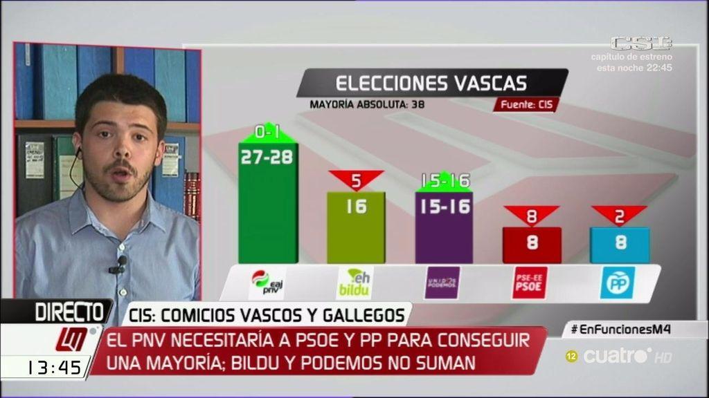 """Nacho Corredor: """"Con el sistema vasco, Pedro Sánchez habría sido presidente"""""""